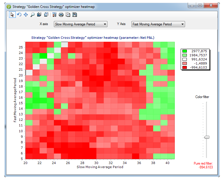 Forex heat map indicator